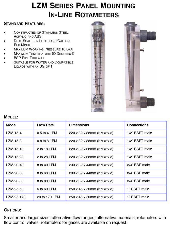 Rotometers Aqua Products Ltd
