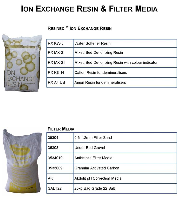 Resin and Media