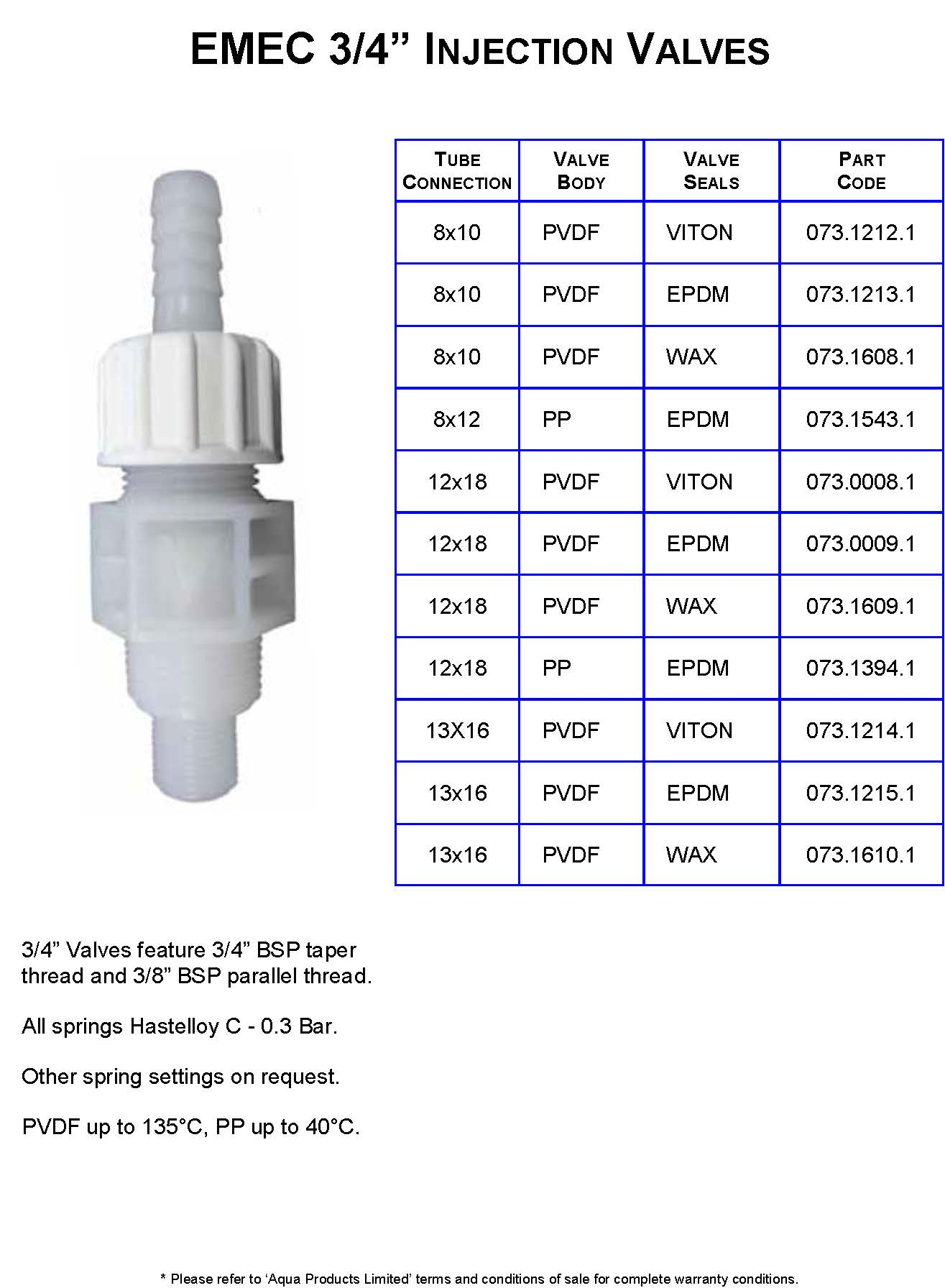 3 4 Injection Valves Products Aqua Products Ltd